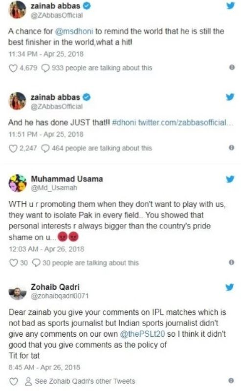 Zainab Abbas Tweets Related To MSDhoni Controversy