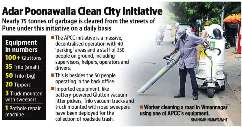 A snippet about Adar Poonawalla Clean City project