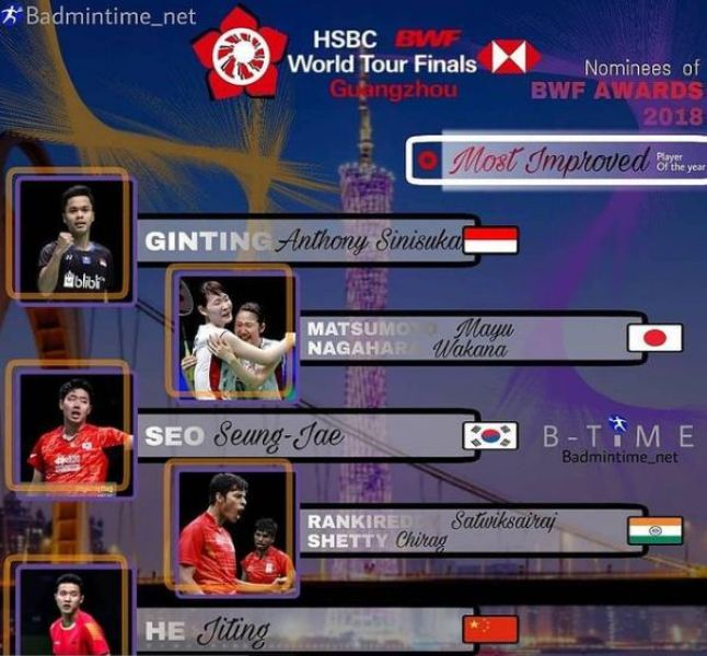 Satwiksairaj Rankireddy among the nominees of BWF Most Improved player of the year